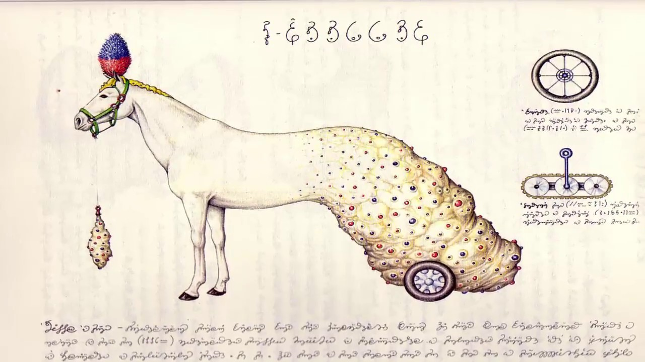 Scientists crack ancient mystery coded book (Secret of Voynich Manuscript)